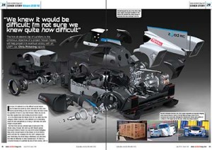Nissan ZEOD article by Chris Pickering